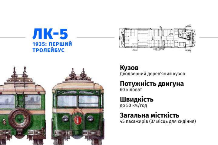 trolejbus_kyiv_1