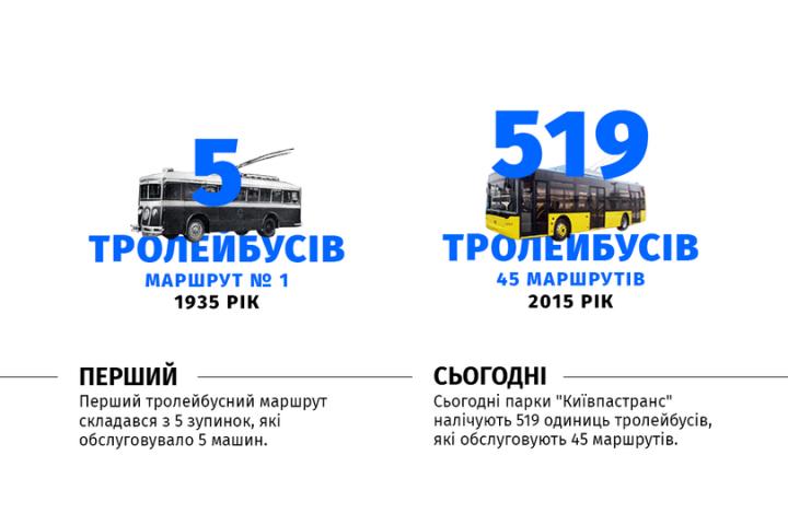 trolejbus_kyiv_2